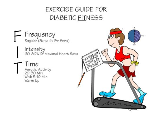 Exercise-Guide-For-Diabetic-Fitness